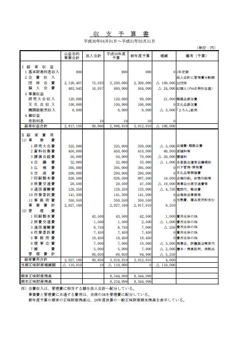 令和元年予算